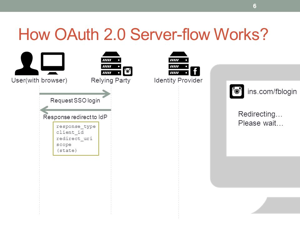 How OAuth 2.0 Server-flow Works? 6 User(with browser)Identity ProviderRelying Party Request SSO loginResponse redirect to IdP response_type client_id