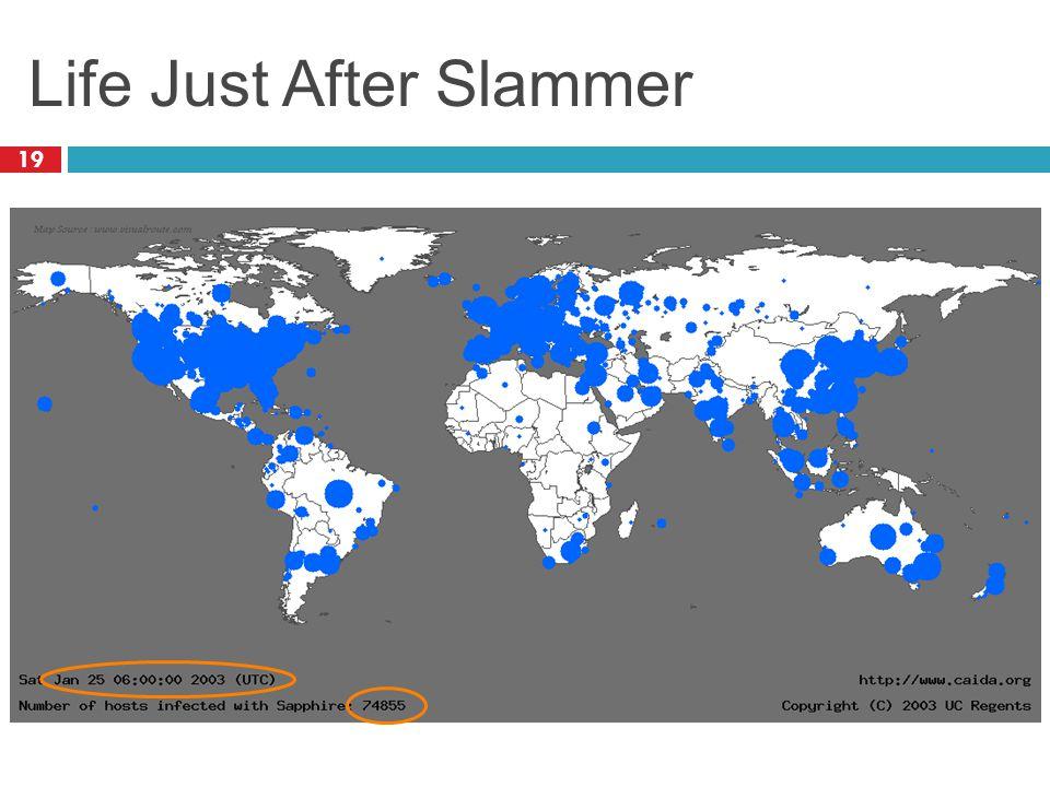 Life Just After Slammer 19