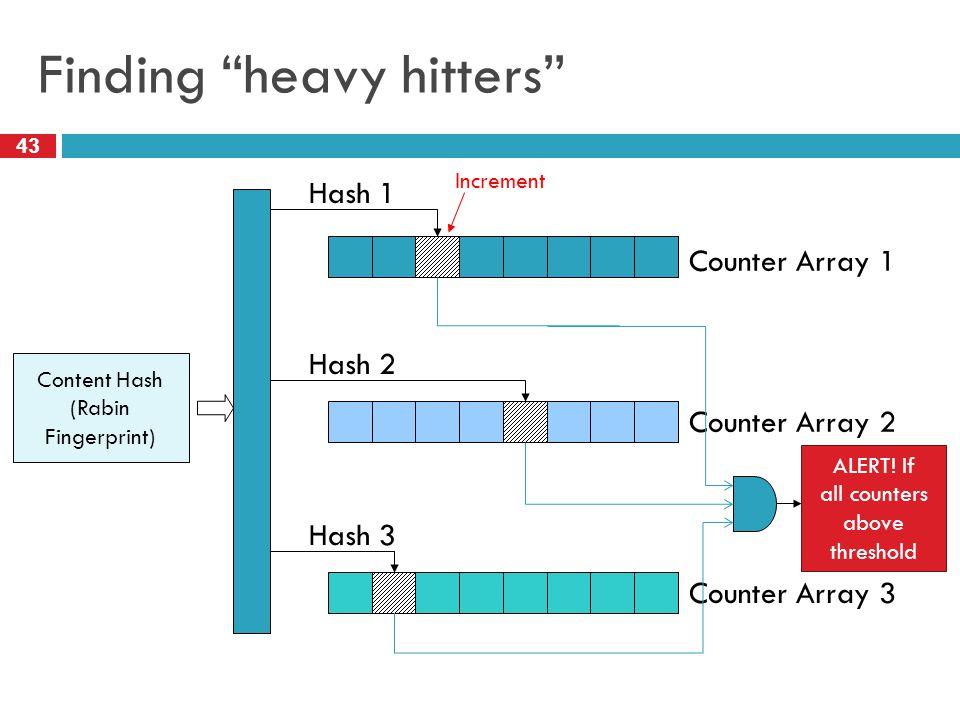"Finding ""heavy hitters"" Content Hash (Rabin Fingerprint) Hash 1 Hash 2 Hash 3 Counter Array 1 Counter Array 2 Counter Array 3 ALERT! If all counters a"
