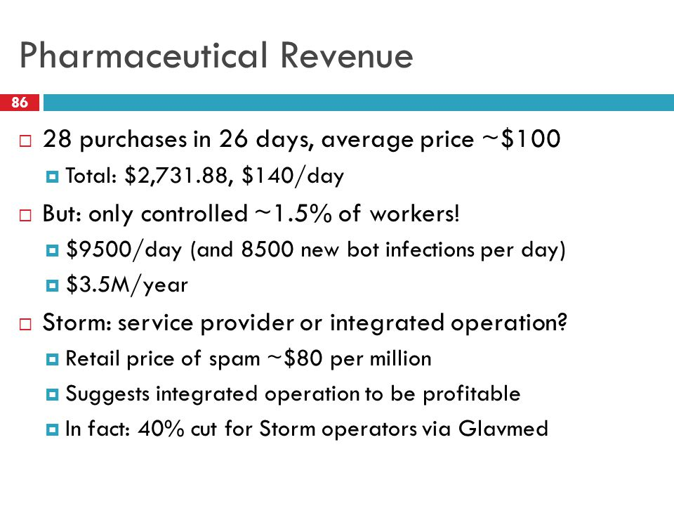Pharmaceutical Revenue  28 purchases in 26 days, average price ~$100  Total: $2,731.88, $140/day  But: only controlled ~1.5% of workers.