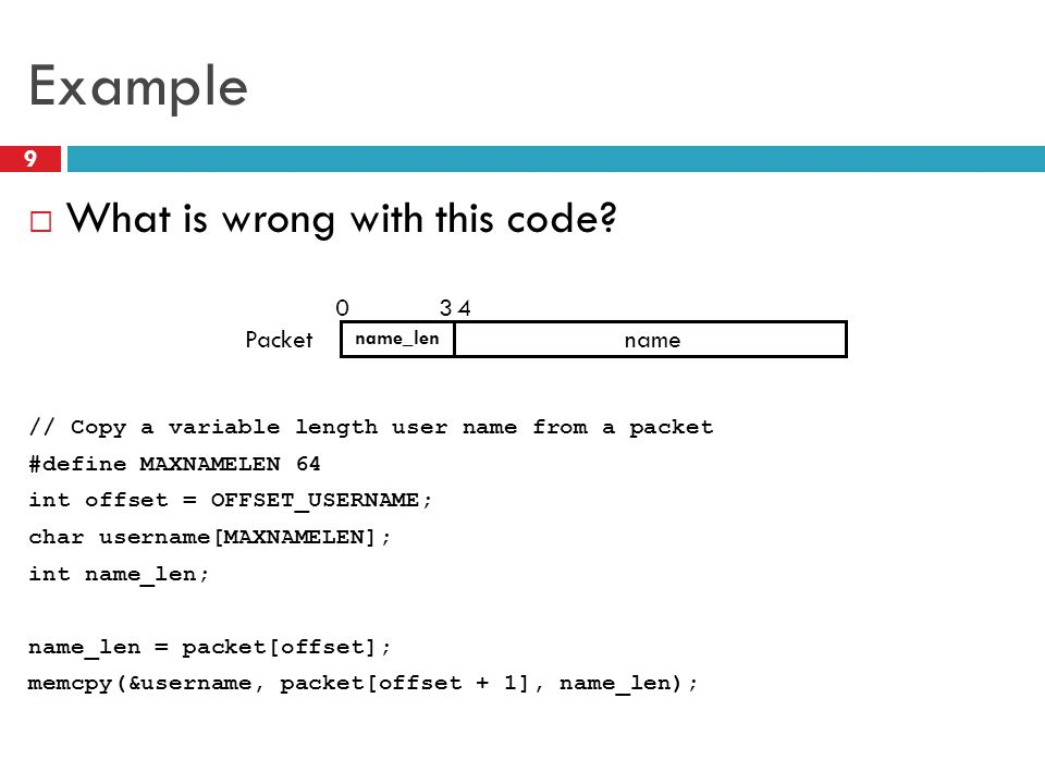 Example  What is wrong with this code.