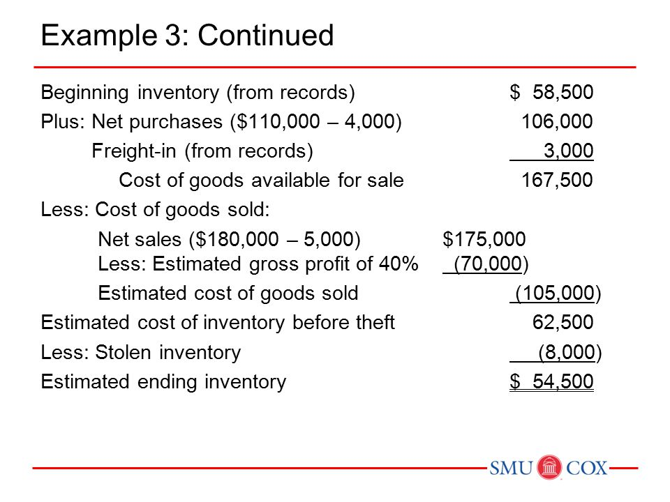 Example 3: Continued Beginning inventory (from records)$ 58,500 Plus: Net purchases ($110,000 – 4,000) 106,000 Freight-in (from records) 3,000 Cost of goods available for sale 167,500 Less: Cost of goods sold: Net sales ($180,000 – 5,000)$175,000 Less: Estimated gross profit of 40% (70,000) Estimated cost of goods sold (105,000) Estimated cost of inventory before theft 62,500 Less: Stolen inventory (8,000) Estimated ending inventory$ 54,500