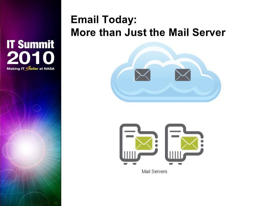 Email Today: More than Just the Mail Server Mail Servers