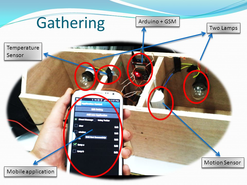 Gathering Two Lamps Arduino + GSM Temperature Sensor Mobile application Motion Sensor