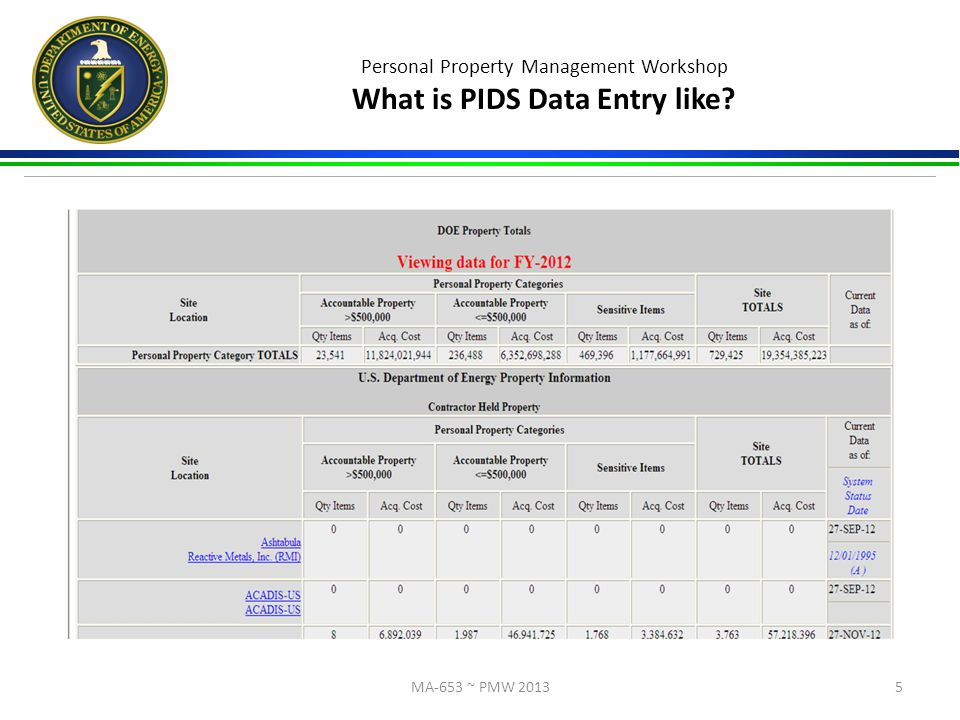 Personal Property Management Workshop What is PIDS Data Entry like 5MA-653 ~ PMW 2013