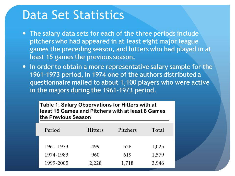 Data Set Statistics The salary data sets for each of the three periods include pitchers who had appeared in at least eight major league games the prec