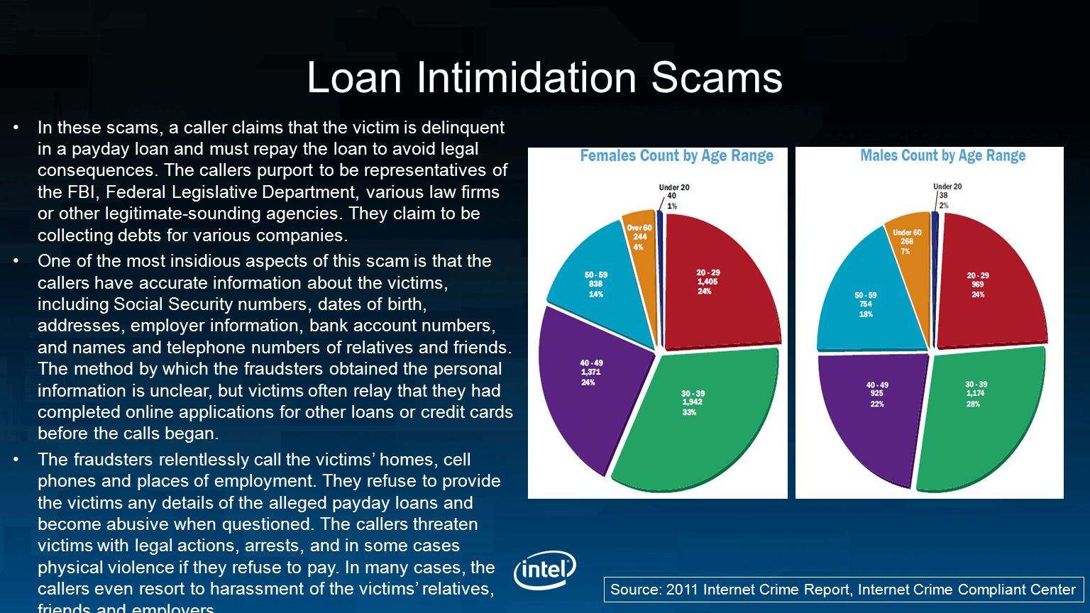 Loan Intimidation Scams In these scams, a caller claims that the victim is delinquent in a payday loan and must repay the loan to avoid legal consequences.