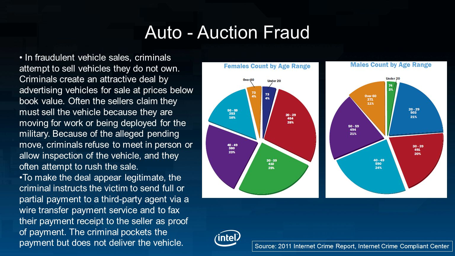 Auto - Auction Fraud Source: 2011 Internet Crime Report, Internet Crime Compliant Center In fraudulent vehicle sales, criminals attempt to sell vehicles they do not own.