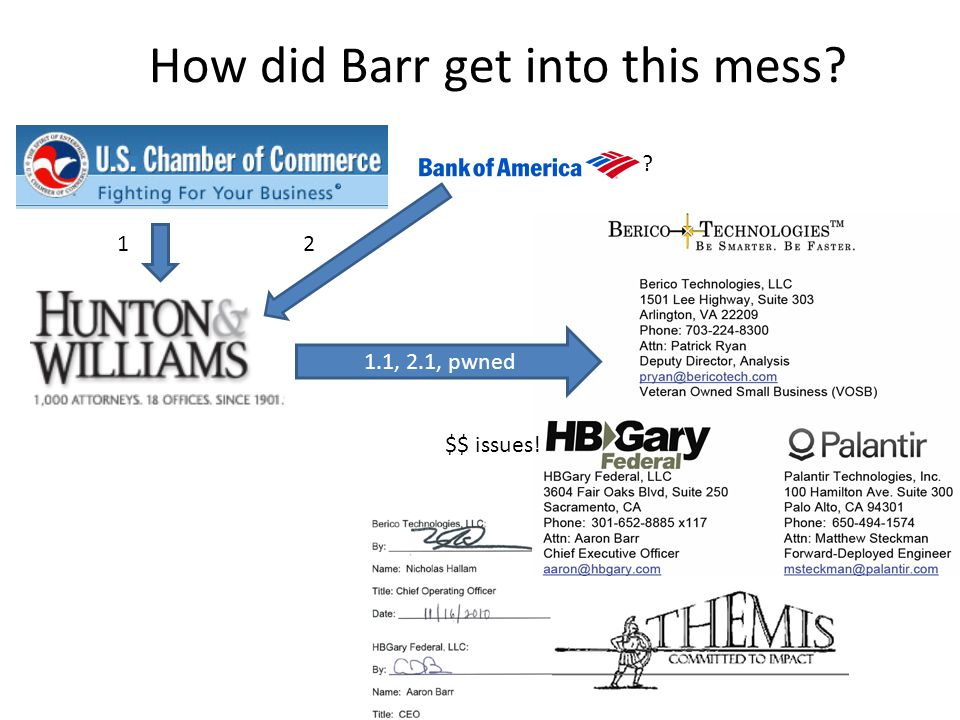 How did Barr get into this mess? 1.1, 2.1, pwned 12 ? $$ issues!