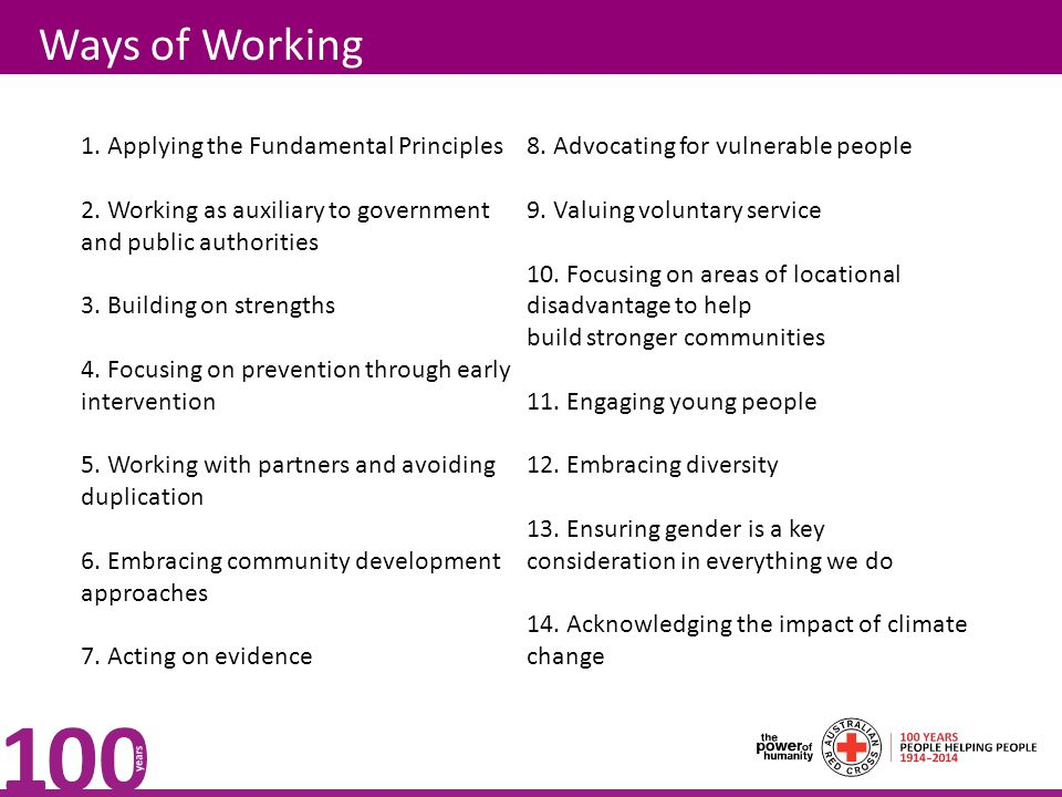 Ways of Working 1. Applying the Fundamental Principles 2.