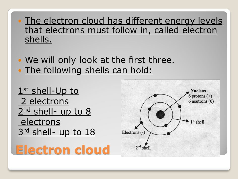 Electron cloud The electron cloud has different energy levels that electrons must follow in, called electron shells. We will only look at the first th
