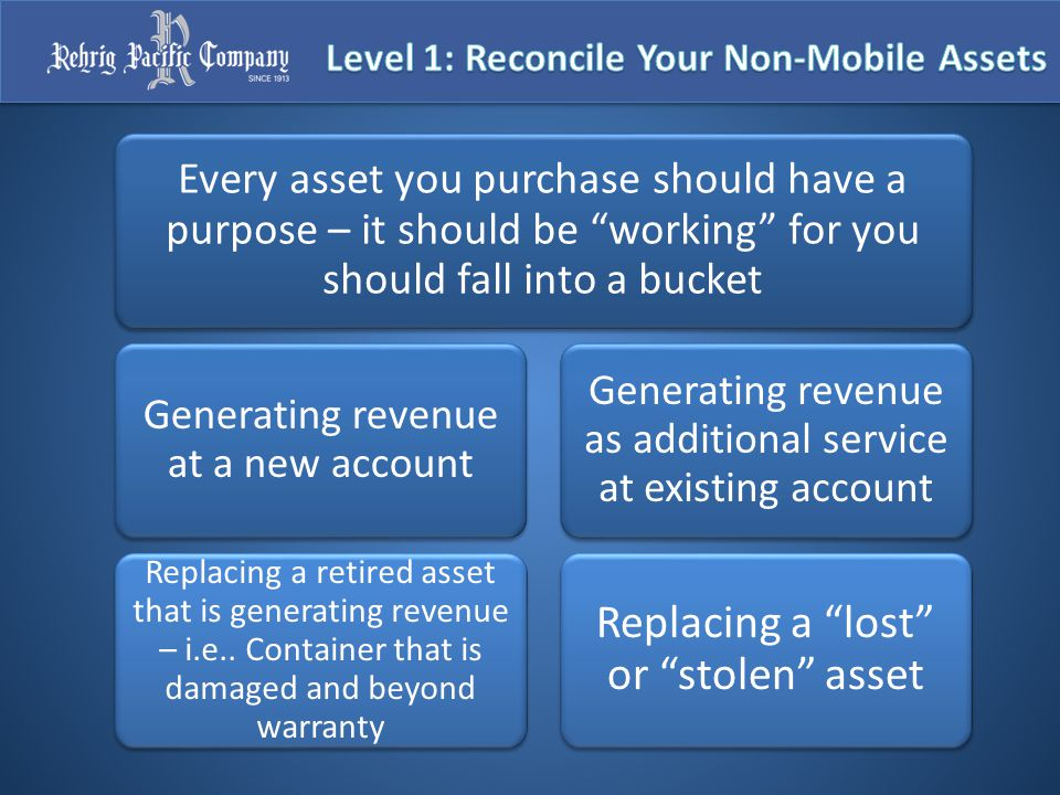 """Every asset you purchase should have a purpose – it should be """"working"""" for you should fall into a bucket Generating revenue at a new account Replacin"""