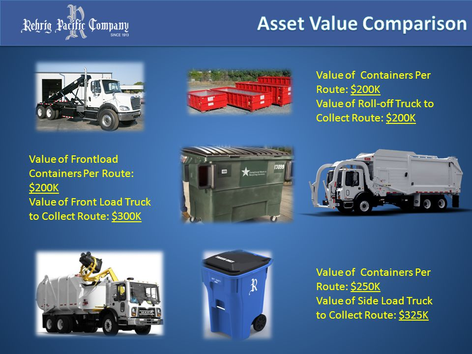 Value of Frontload Containers Per Route: $200K Value of Front Load Truck to Collect Route: $300K Value of Containers Per Route: $250K Value of Side Load Truck to Collect Route: $325K Value of Containers Per Route: $200K Value of Roll-off Truck to Collect Route: $200K