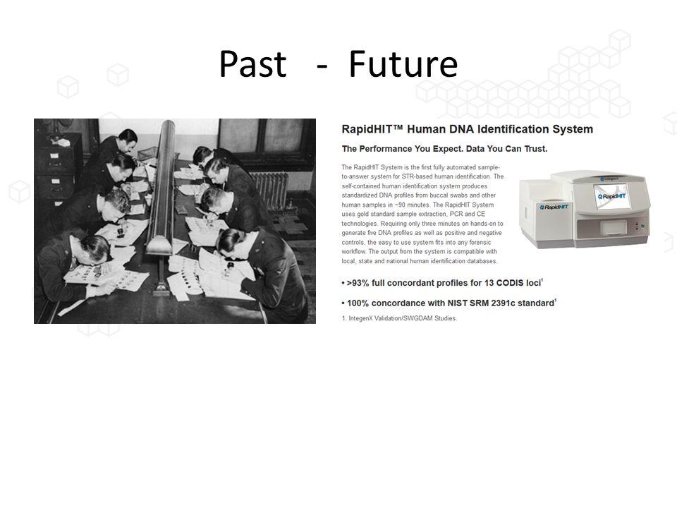 Past - Future