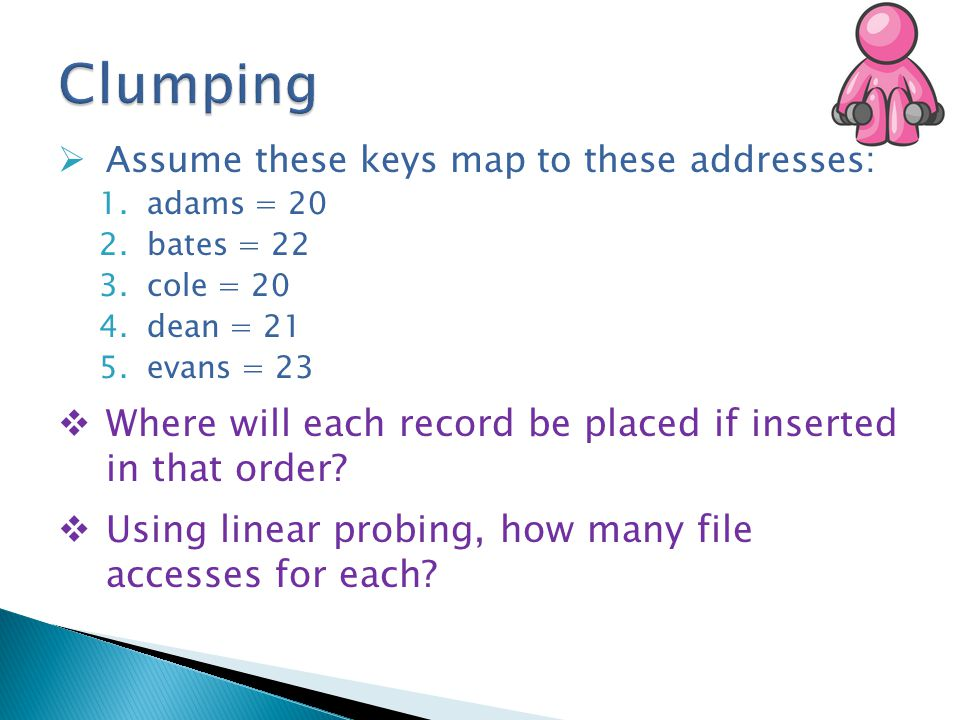  Assume these keys map to these addresses: 1.adams = 20 2.bates = 22 3.cole = 20 4.dean = 21 5.evans = 23  Where will each record be placed if inserted in that order.