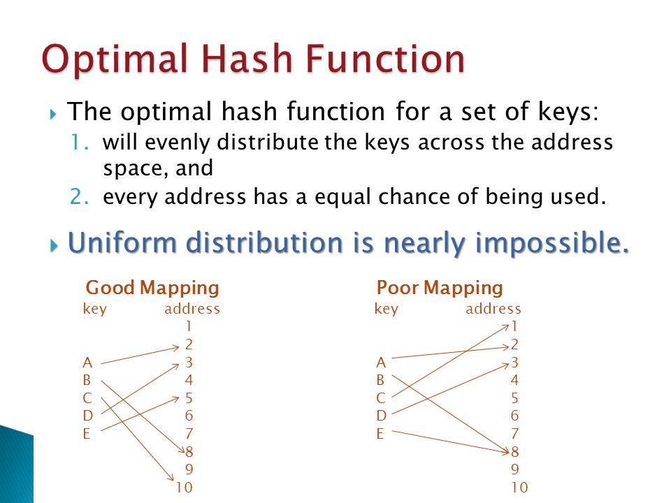  The optimal hash function for a set of keys: 1.will evenly distribute the keys across the address space, and 2.every address has a equal chance of being used.