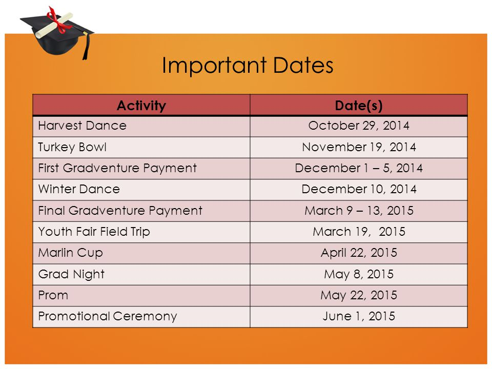 Important Dates ActivityDate(s) Harvest DanceOctober 29, 2014 Turkey BowlNovember 19, 2014 First Gradventure PaymentDecember 1 – 5, 2014 Winter DanceD