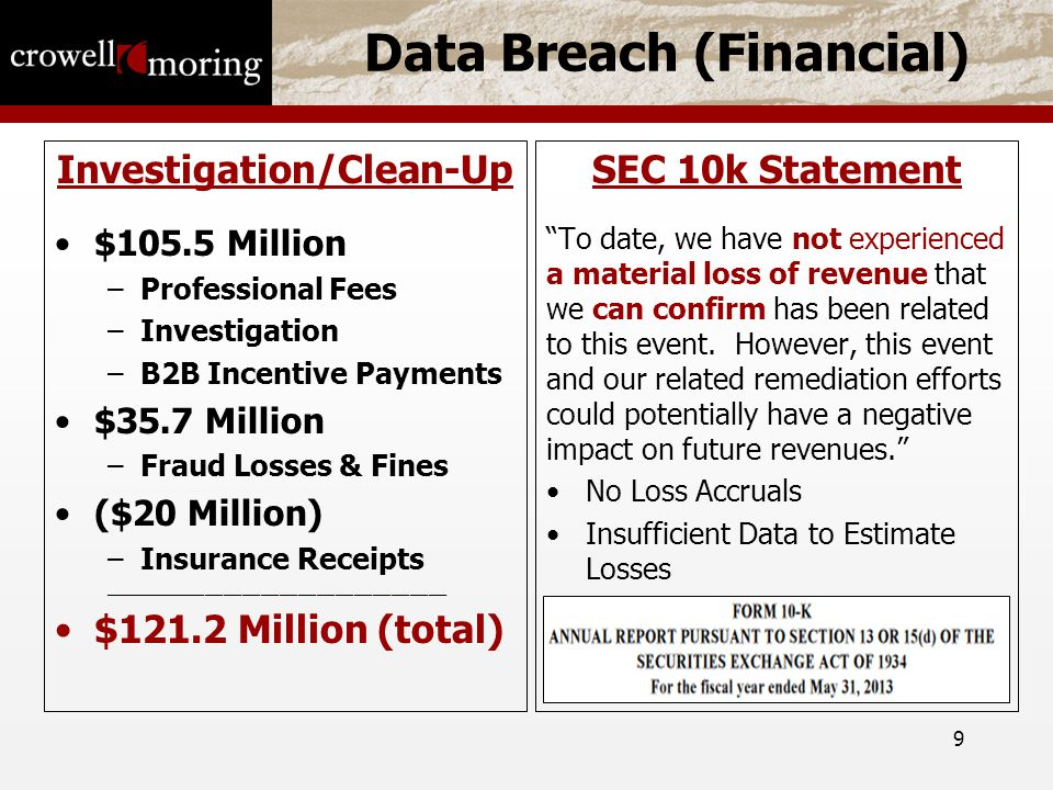9 Data Breach (Financial) Investigation/Clean-Up $105.5 Million –Professional Fees –Investigation –B2B Incentive Payments $35.7 Million –Fraud Losses & Fines ($20 Million) –Insurance Receipts _____________________________________ $121.2 Million (total) SEC 10k Statement To date, we have not experienced a material loss of revenue that we can confirm has been related to this event.