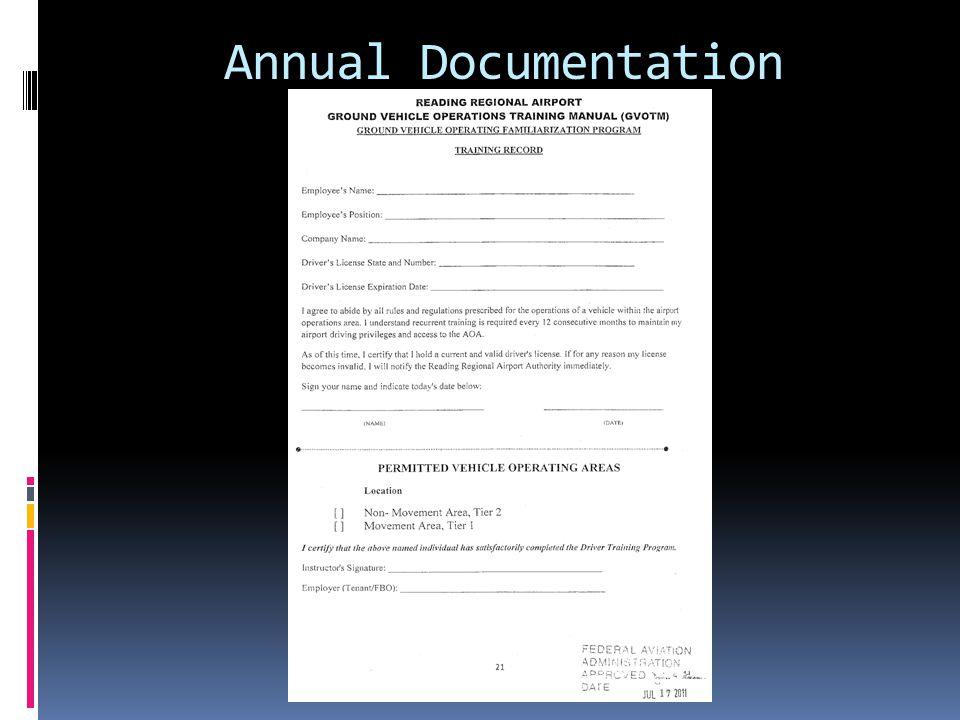 Annual Documentation