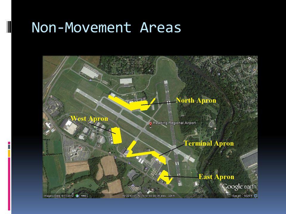 Non-Movement Areas