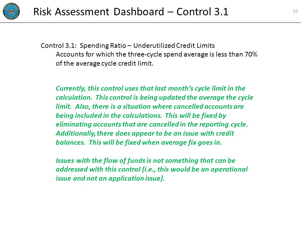 Control 3.1: Spending Ratio – Underutilized Credit Limits Accounts for which the three-cycle spend average is less than 70% of the average cycle credit limit.