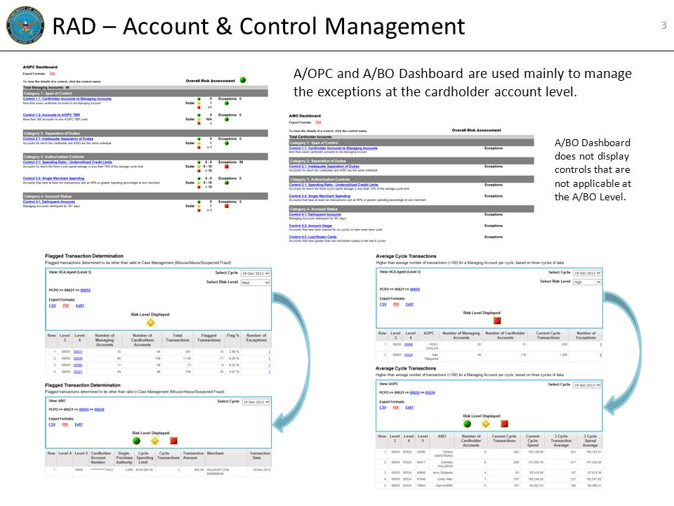 RAD – Account & Control Management 3 A/OPC and A/BO Dashboard are used mainly to manage the exceptions at the cardholder account level. A/BO Dashboard
