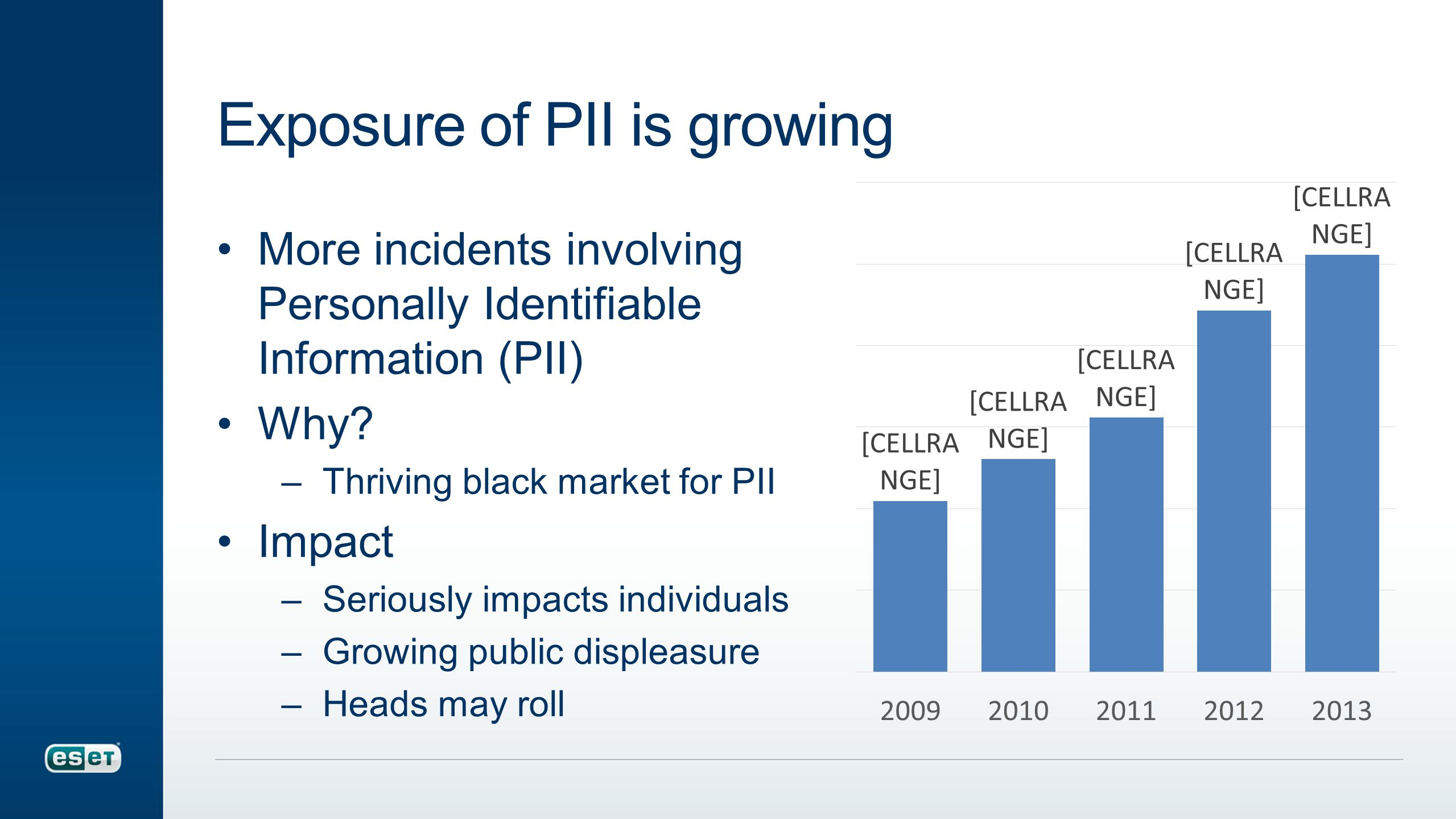 Exposure of PII is growing More incidents involving Personally Identifiable Information (PII) Why.
