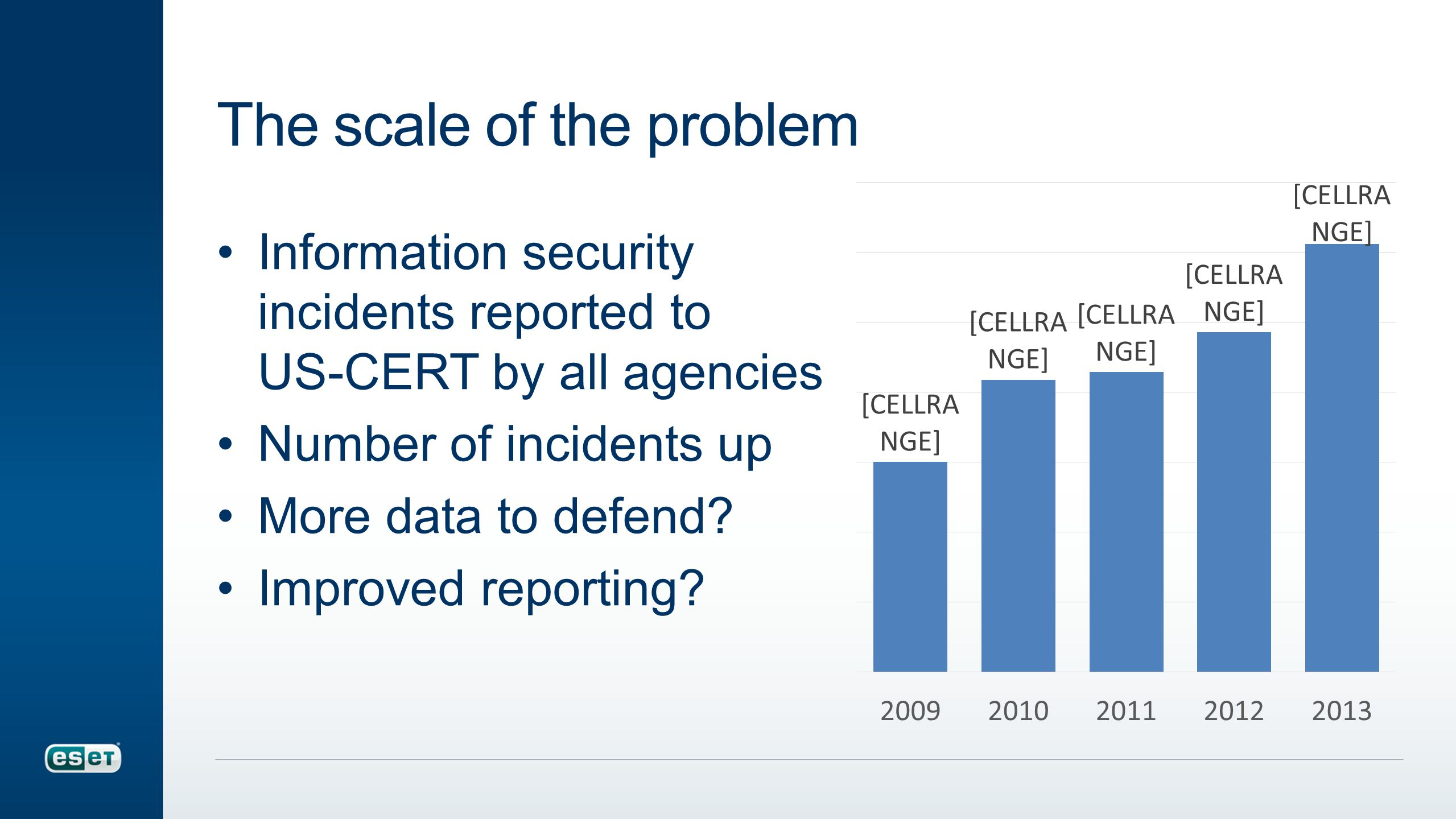 The scale of the problem Information security incidents reported to US-CERT by all agencies Number of incidents up More data to defend.
