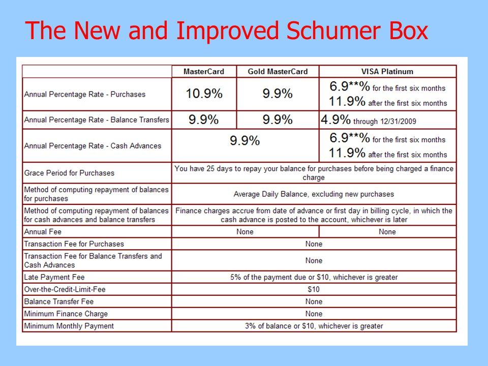 The New and Improved Schumer Box