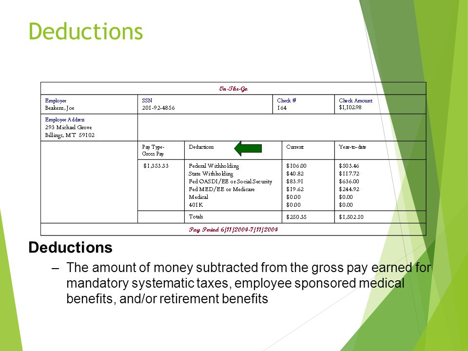 Net Pay –The amount of money left after all deductions have been withheld from the gross pay earned in the pay period