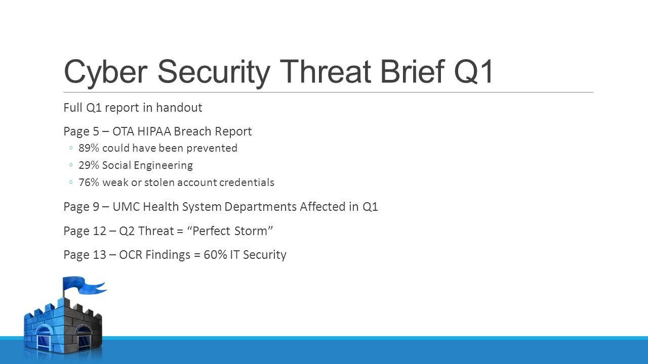 Cyber Security Threat Brief Q1 Full Q1 report in handout Page 5 – OTA HIPAA Breach Report ◦89% could have been prevented ◦29% Social Engineering ◦76% weak or stolen account credentials Page 9 – UMC Health System Departments Affected in Q1 Page 12 – Q2 Threat = Perfect Storm Page 13 – OCR Findings = 60% IT Security