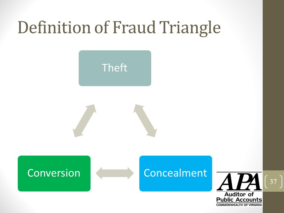 Definition of Fraud Triangle TheftConcealmentConversion 37