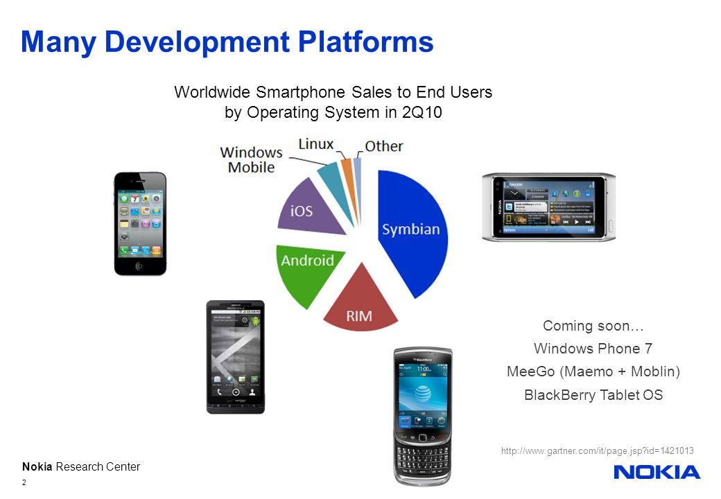Nokia Research Center Many Development Platforms 2 http://www.gartner.com/it/page.jsp id=1421013 Worldwide Smartphone Sales to End Users by Operating System in 2Q10 Coming soon… Windows Phone 7 MeeGo (Maemo + Moblin) BlackBerry Tablet OS