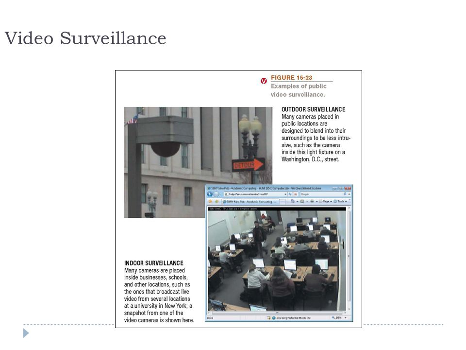 31 Video Surveillance