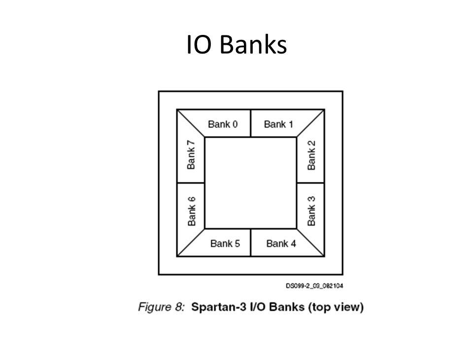 IO Banks