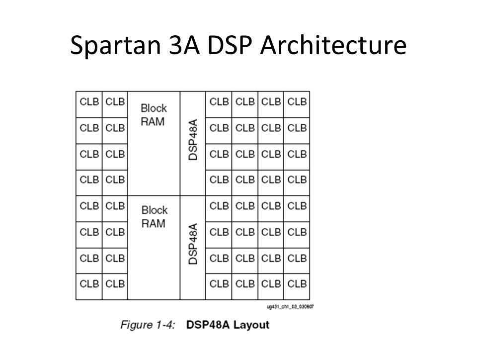 Spartan 3A DSP Architecture