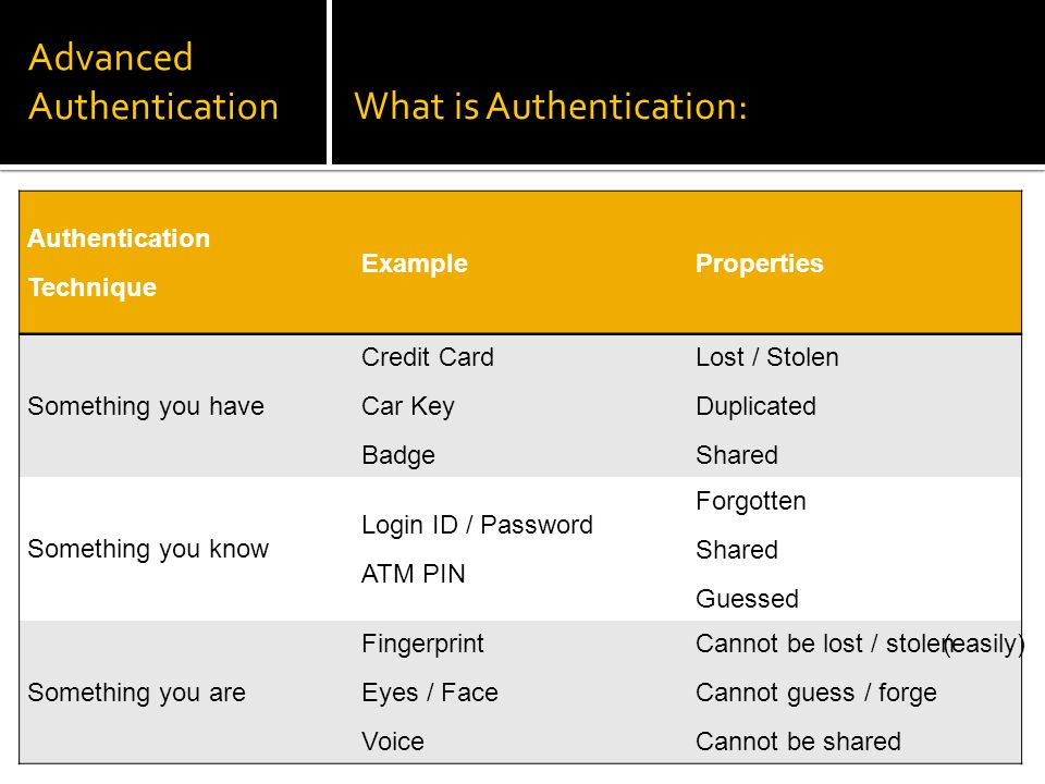 Advanced AuthenticationWhat is Authentication: Authentication Technique ExampleProperties Something you have Credit Card Car Key Badge Lost / Stolen D