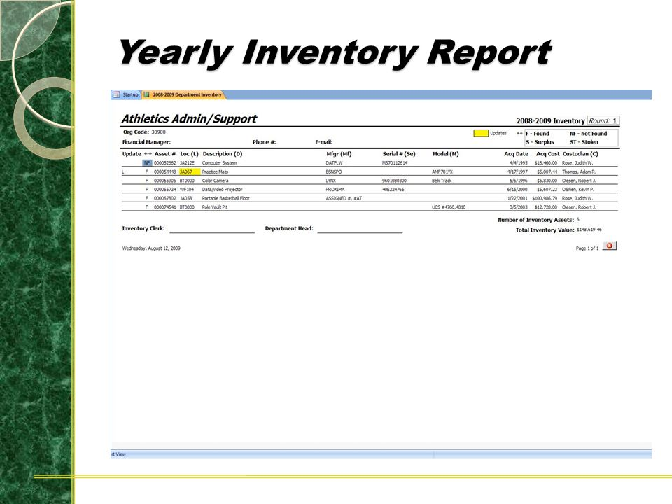 Yearly Inventory Report