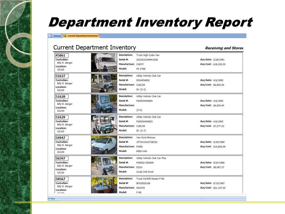 Department Inventory Report