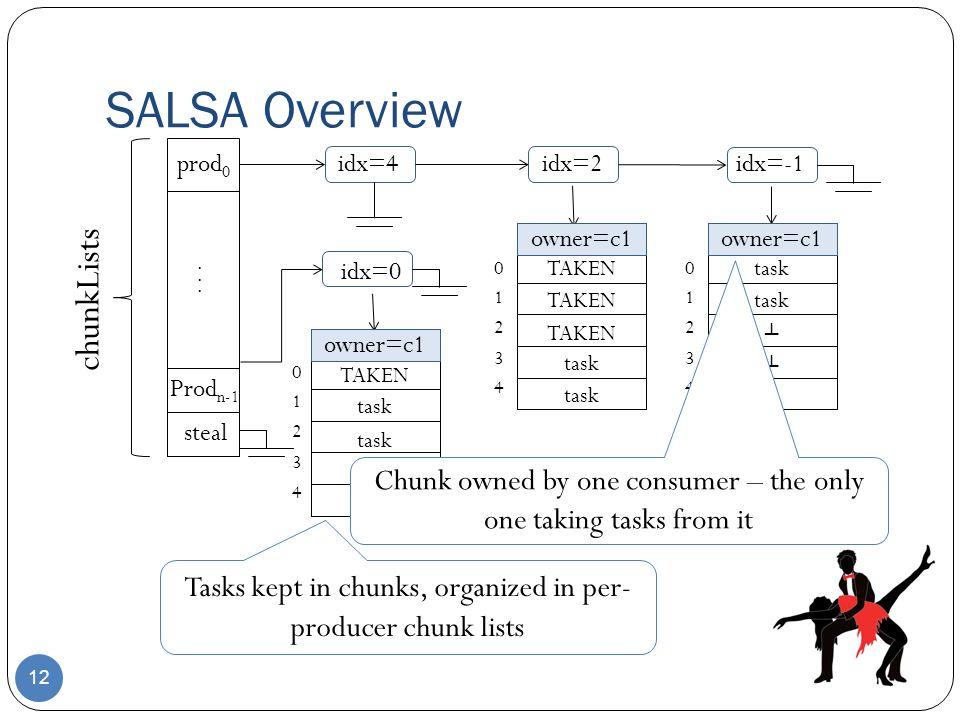 SALSA Overview 12 idx=2 idx=-1 idx=4 idx=0 prod 0... Prod n-1 steal chunkLists task ┴ owner=c1 0 1 2 3 4 ┴ ┴ TAKEN owner=c1 0 1 2 3 4 task TAKEN task