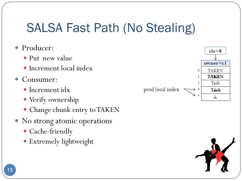 SALSA Fast Path (No Stealing) 13 Producer: Put new value Increment local index Consumer: Increment idx Verify ownership Change chunk entry to TAKEN No strong atomic operations Cache-friendly Extremely lightweight owner=c1 TAKEN Task ┴ ┴ idx=0 0 1 2 3 4 Task idx=1 TAKEN prod local index