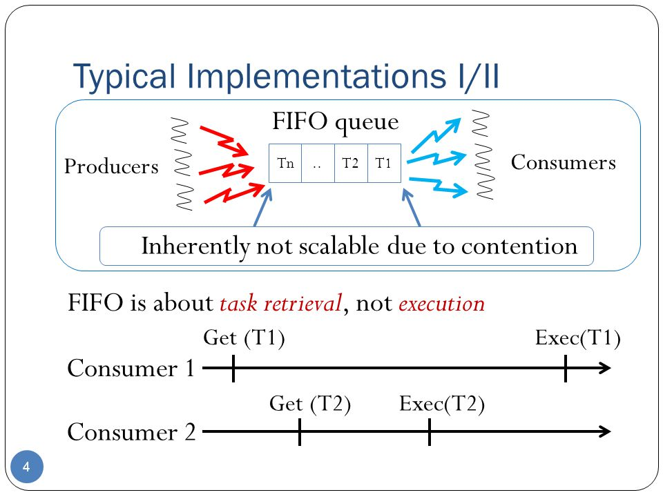 Typical Implementations I/II 4 Producers Consumers Tn..T2T1 Inherently not scalable due to contention FIFO queue Consumer 1 Get (T1)Exec(T1) Consumer 2 Get (T2)Exec(T2) FIFO is about task retrieval, not execution