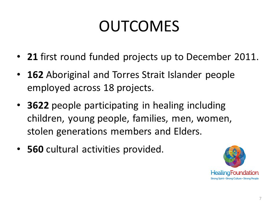 OUTCOMES 21 first round funded projects up to December 2011.