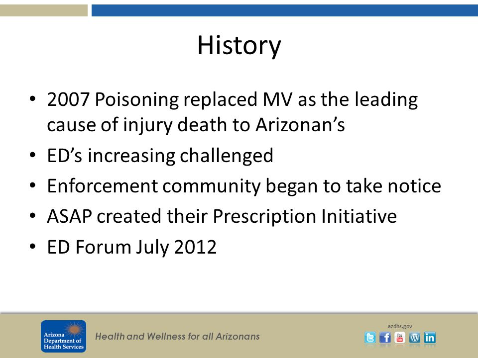 Health and Wellness for all Arizonans azdhs.gov History 2007 Poisoning replaced MV as the leading cause of injury death to Arizonan's ED's increasing challenged Enforcement community began to take notice ASAP created their Prescription Initiative ED Forum July 2012