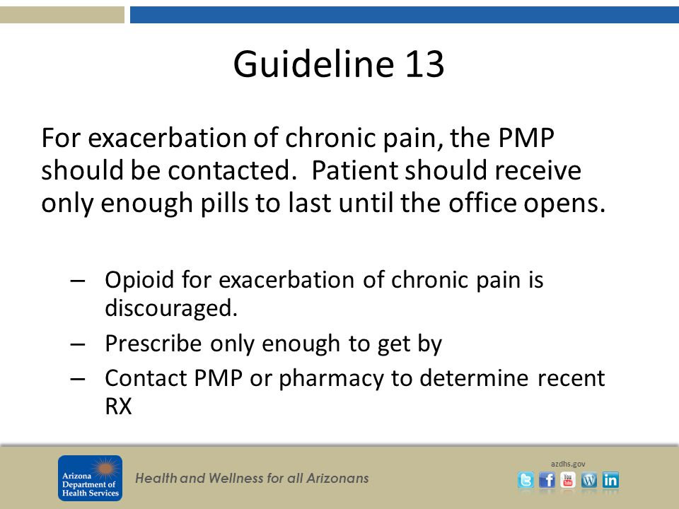 Health and Wellness for all Arizonans azdhs.gov Guideline 13 For exacerbation of chronic pain, the PMP should be contacted.