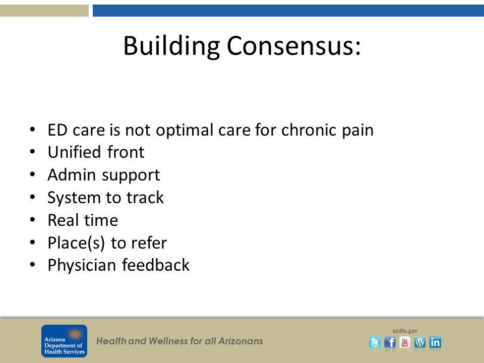 Health and Wellness for all Arizonans azdhs.gov Building Consensus: ED care is not optimal care for chronic pain Unified front Admin support System to track Real time Place(s) to refer Physician feedback