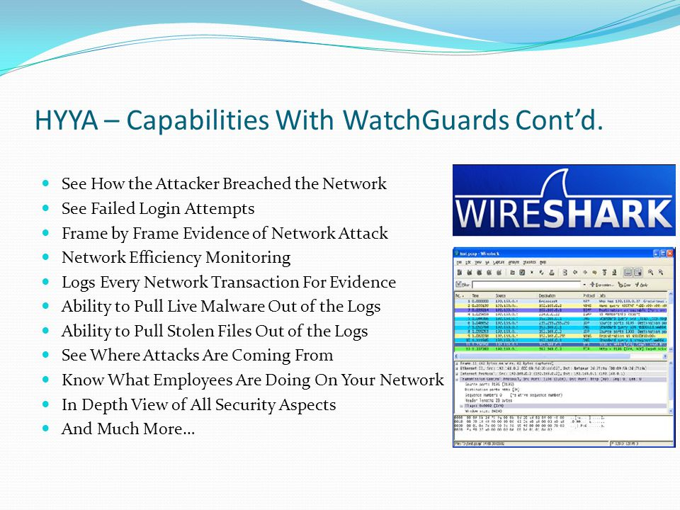 HYYA – Capabilities With WatchGuards Cont'd.