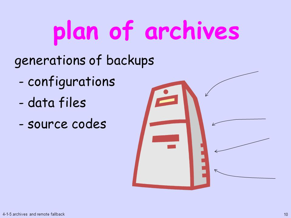 plan of archives generations of backups - configurations - data files - source codes 4-1-5.archives and remote fallback 10