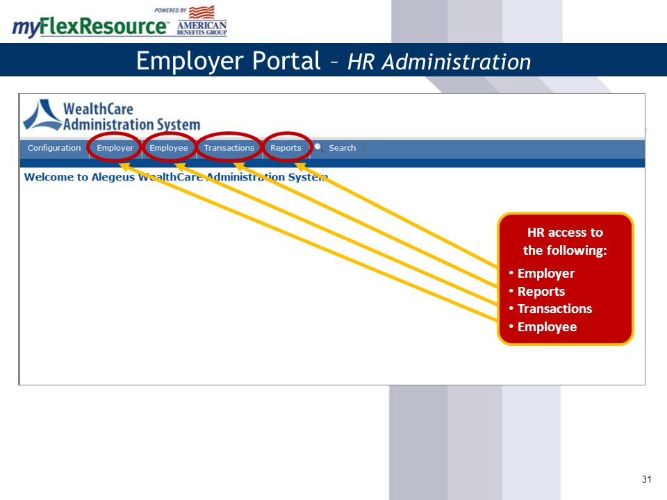 31 Employer Portal – HR Administration HR access to the following: Employer Reports Transactions Employee