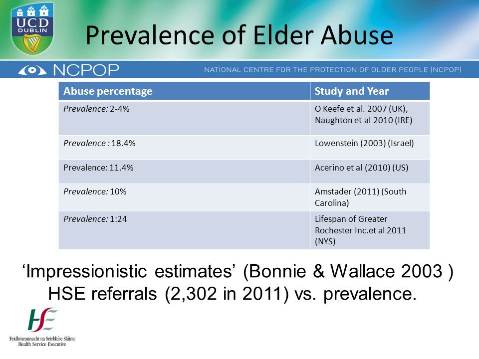 Prevalence of Elder Abuse 'Impressionistic estimates' (Bonnie & Wallace 2003 ) HSE referrals (2,302 in 2011) vs.